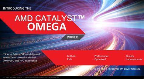 Amd catalyst download, download and run directly onto the